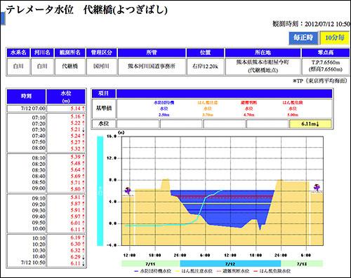 1207121050yotsugi_3