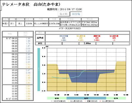 1408171216telemeter